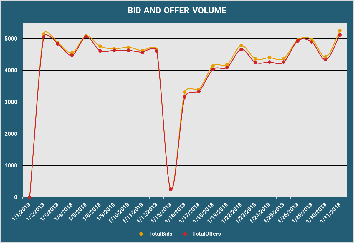 Bid and Offer Volume.png